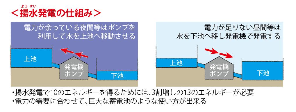 デメリット メリット 原子力 発電