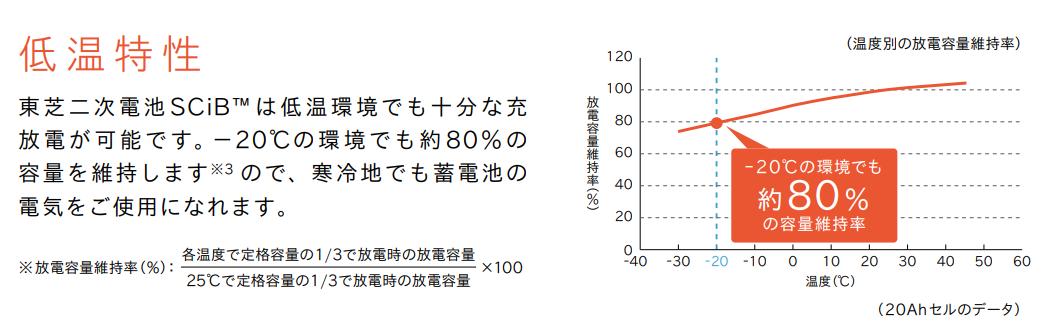 img-71797-maker_interview-toshiba_enegoon_temperature