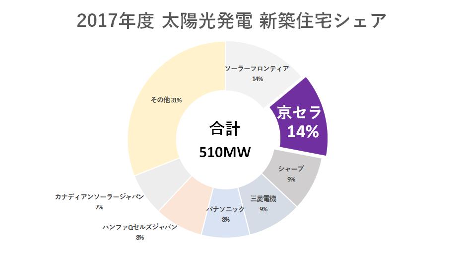 img-74497-shintiku-share