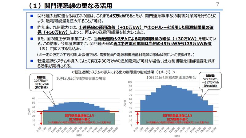 img-76004-plan1_kanmonrenkei