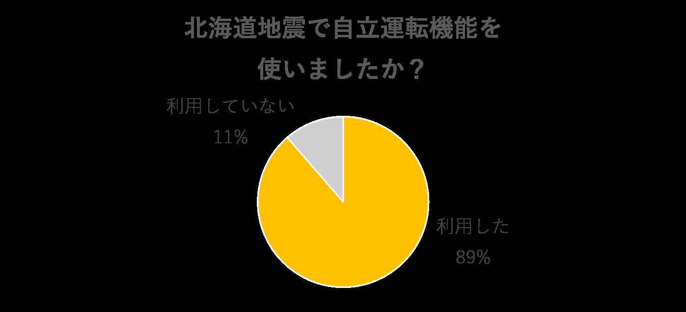 img-76603-hokkaido_graph