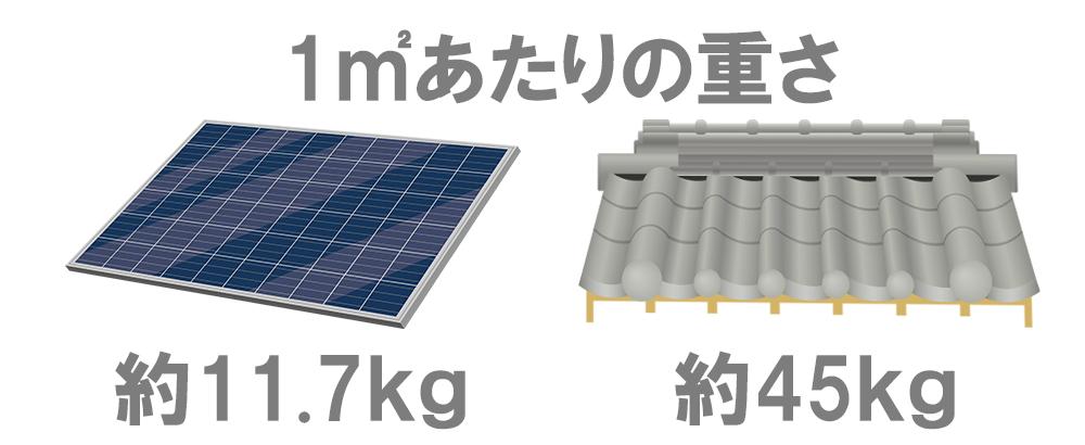 img-833-weight-pv_kawara