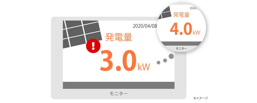 回路合わず 発電量が低下